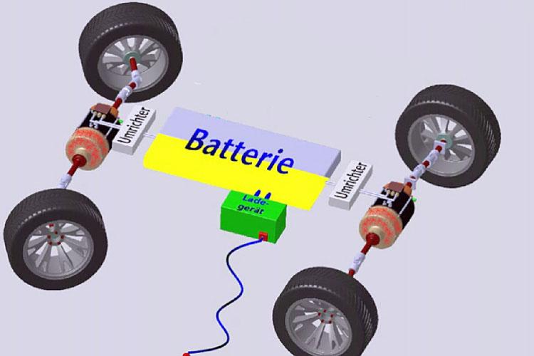 Elektroautos mit Allradantrieb u. Radnabenmotoren ...